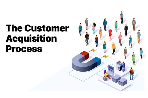 راه کار های افزایش مشتری برای کسب و کار ها