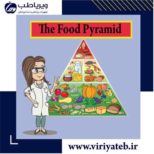 تغذیه و دیابت (بخش دوم: هرم های غذایی)