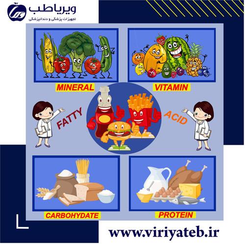 تغذیه و دیابت (بخش اول: گروه های پایه ی غذایی)